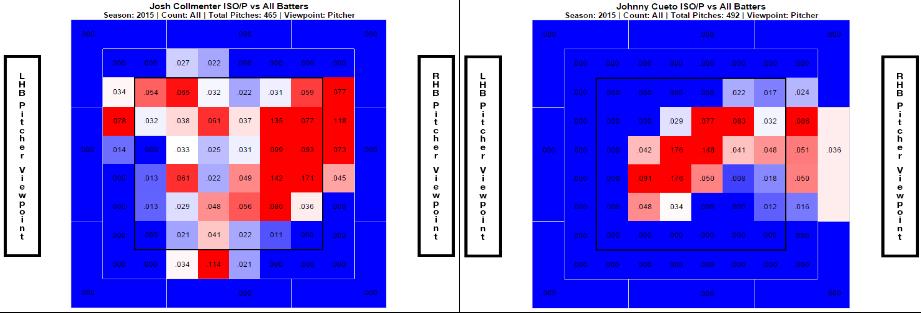Collmenter Cueto Zone Profile