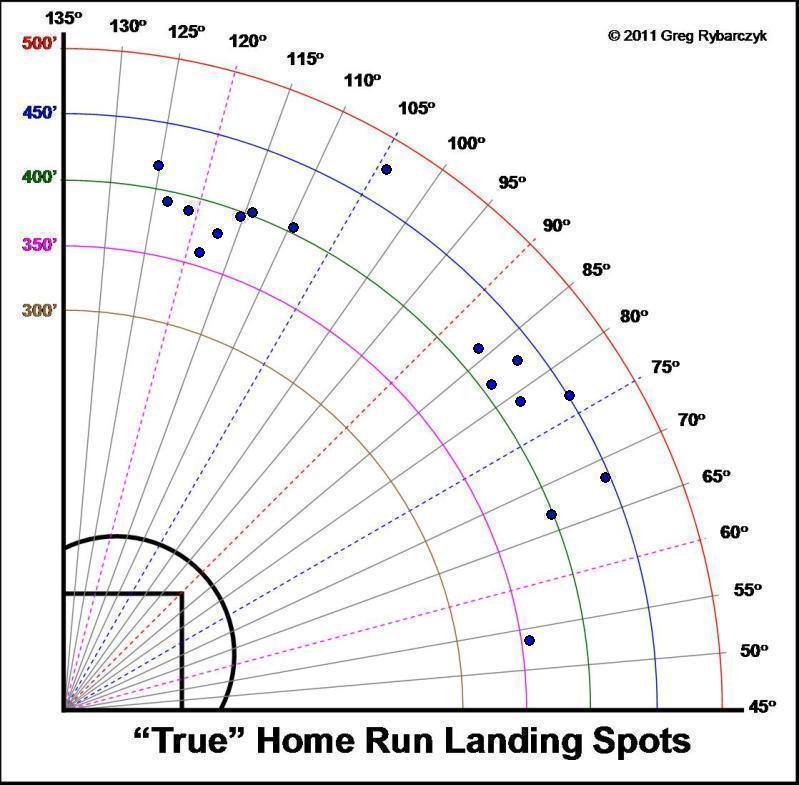 Nate Karns HR Plot