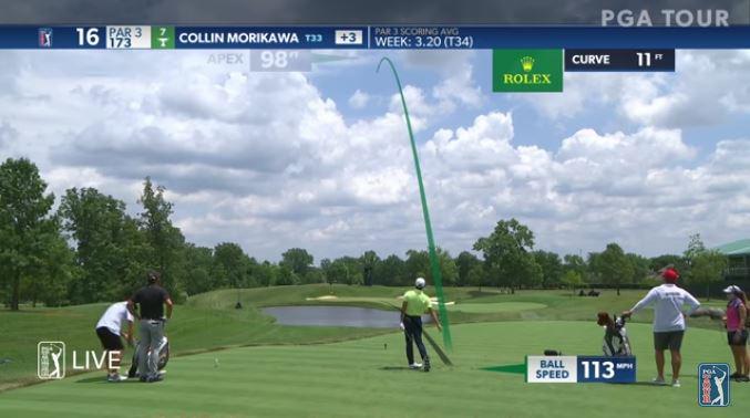 Golf is Hard   2020 Memorial Tournament edition