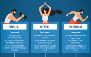 The Importance of Mental Strength for the Recovery of Athletes…