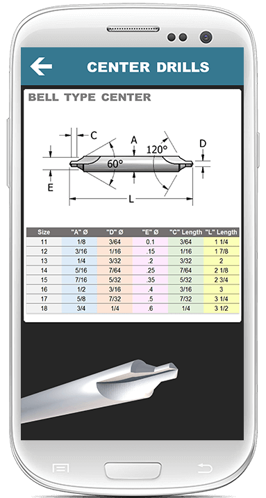 Bell type centerdrill dimensions