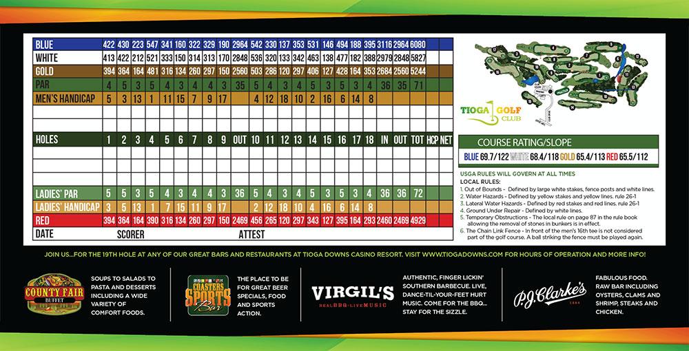 Tioga Golf Club Scorecard