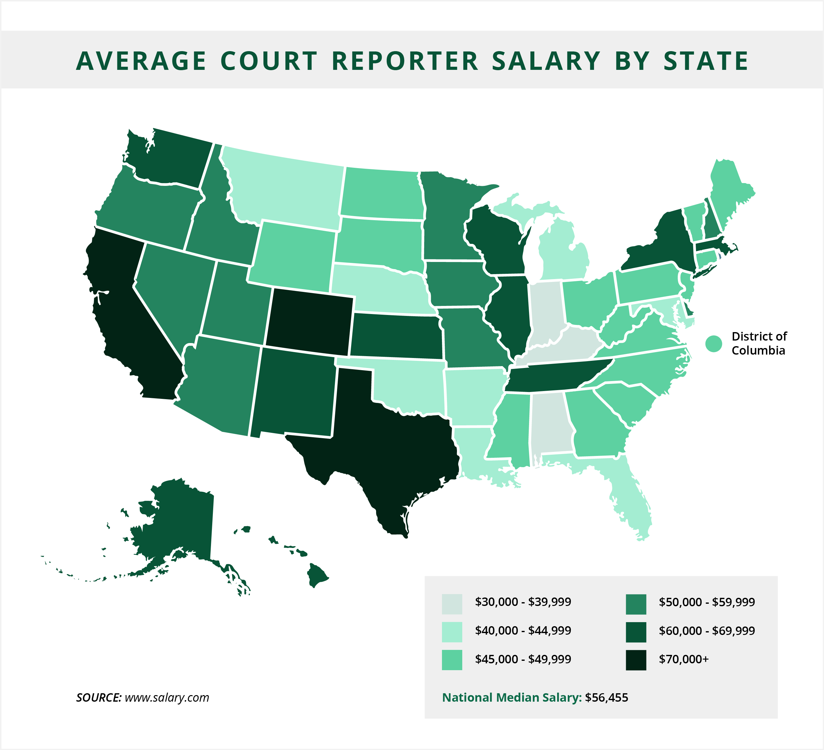 Average Court Reporter Salary by State
