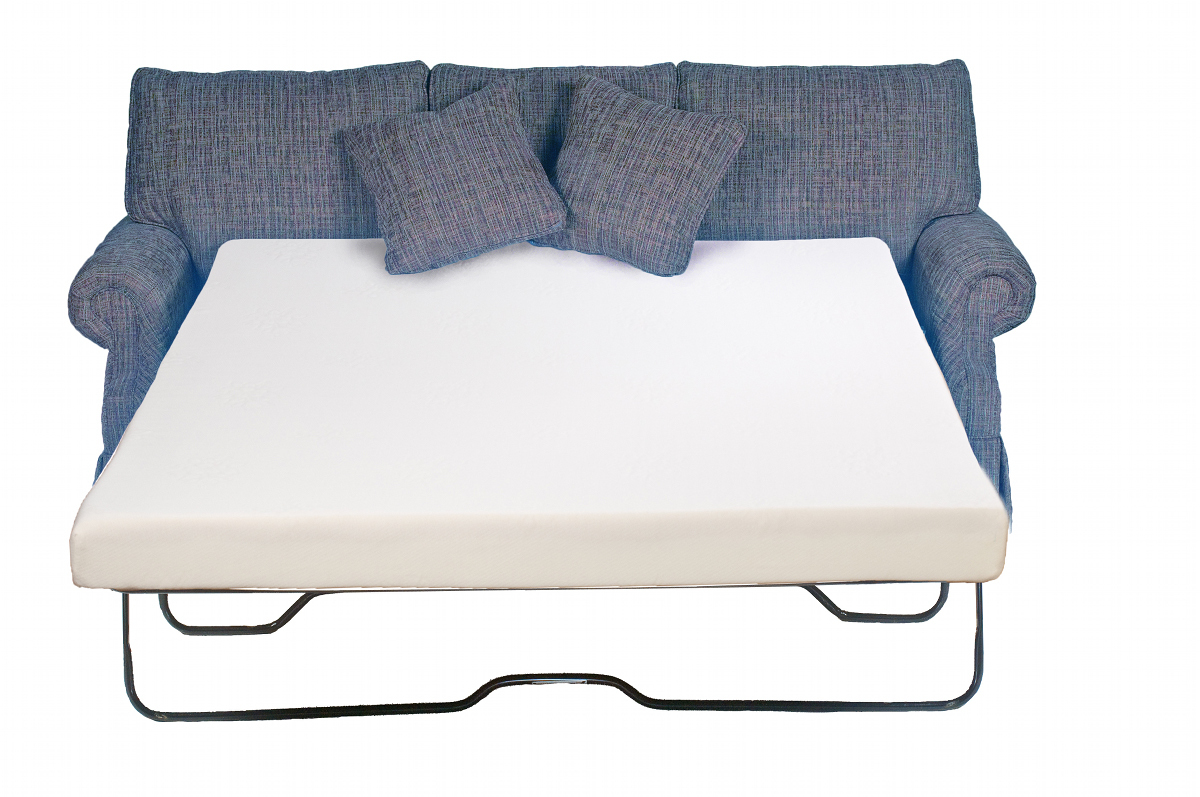 A Guide To 6 Types Of Mattresses And