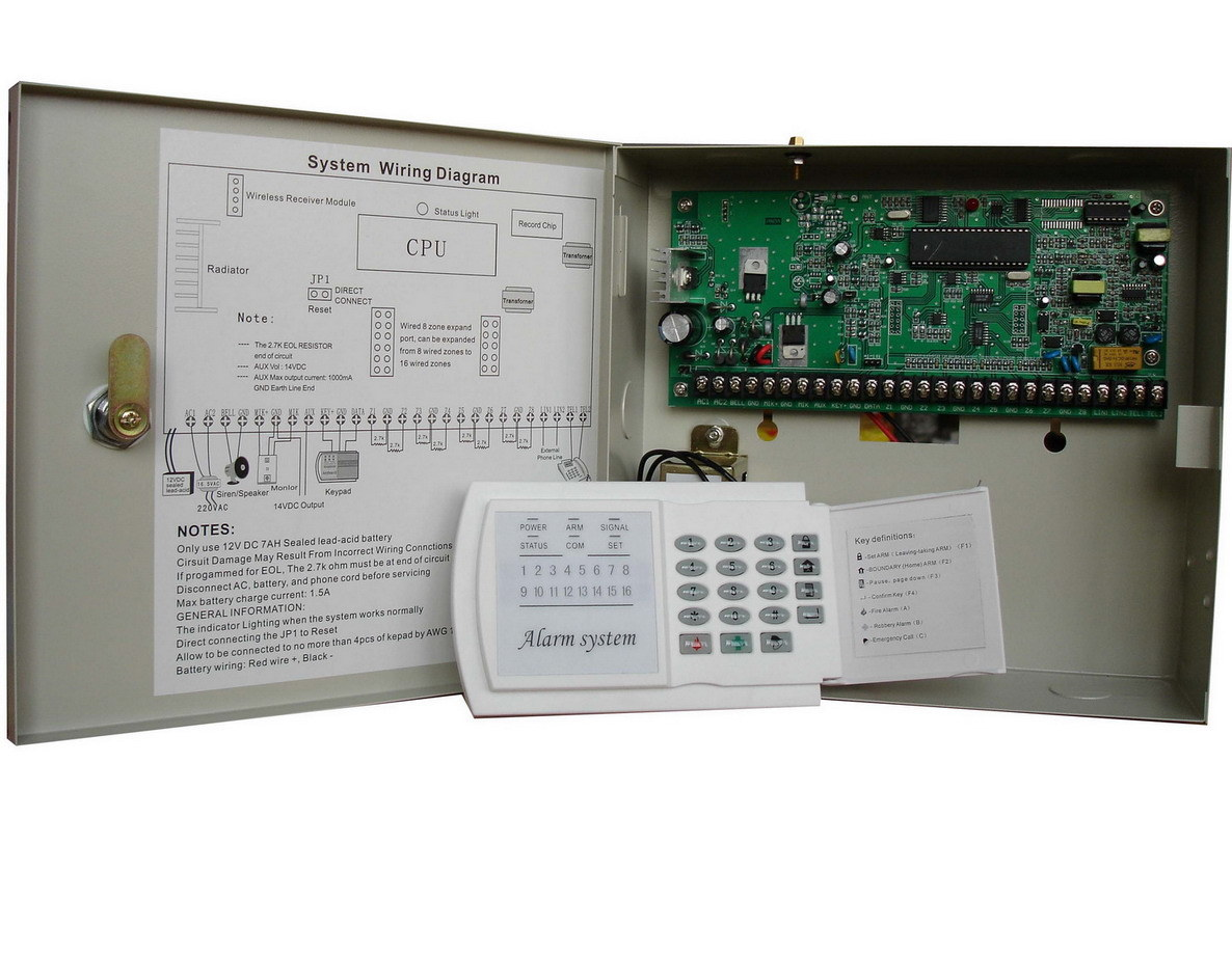 The System Control Panel