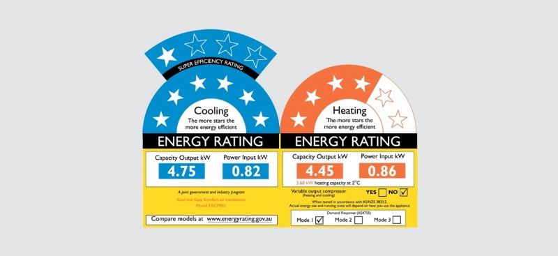 Energy Rating of a System