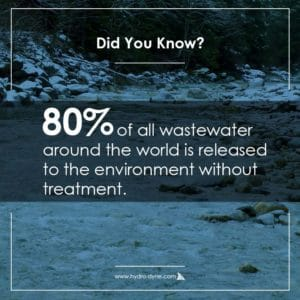 March22-Did-you-know-80%-wastewater