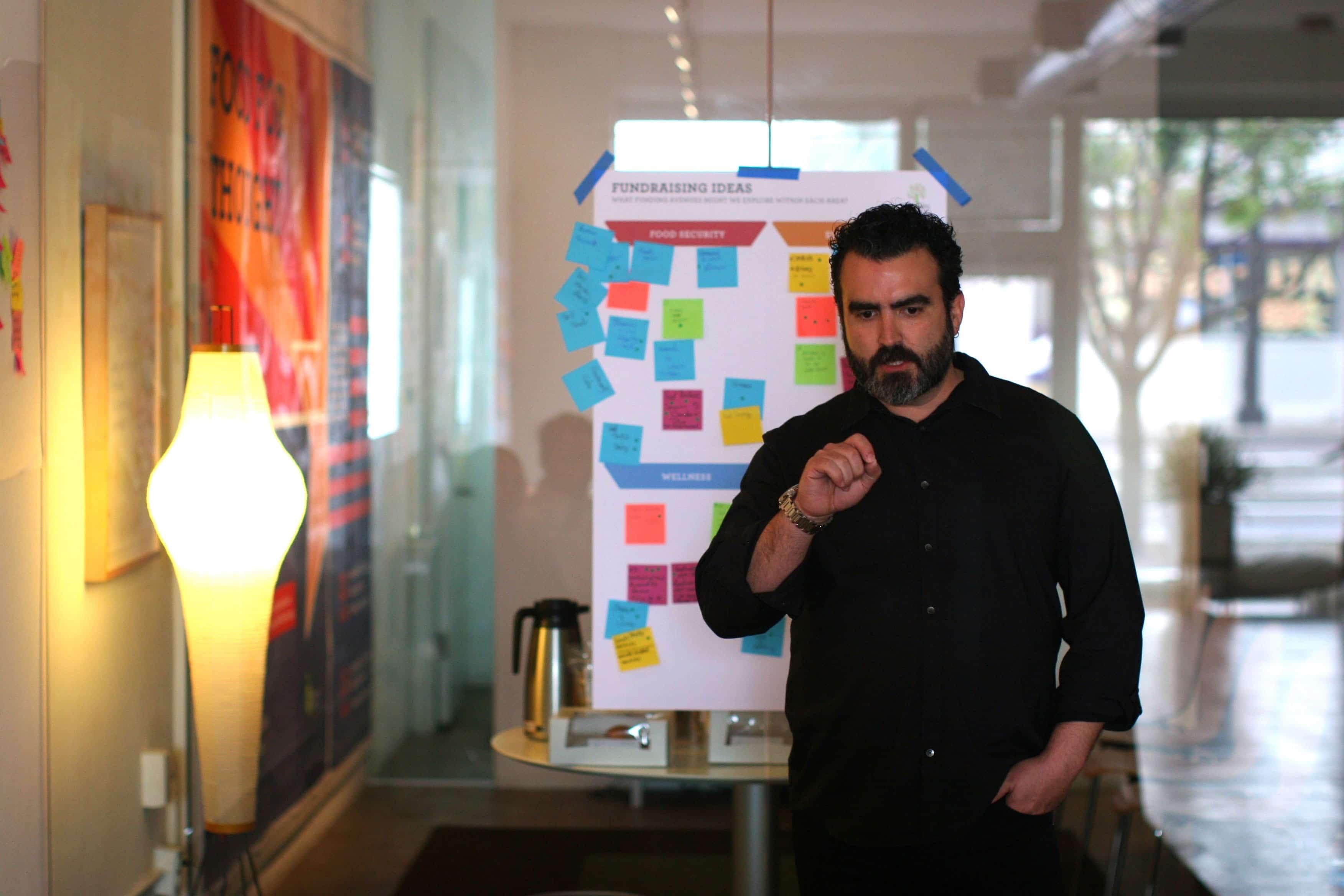 brand workshop-facilitation