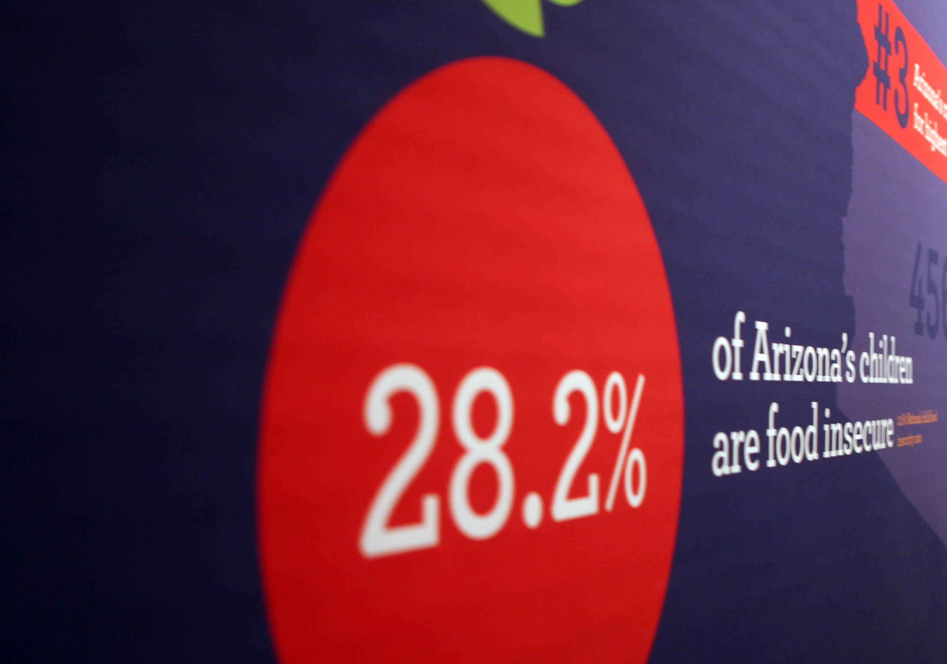brand workshop-statistic detail