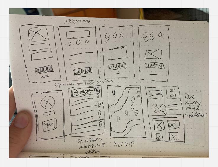 Ux Design Sketches