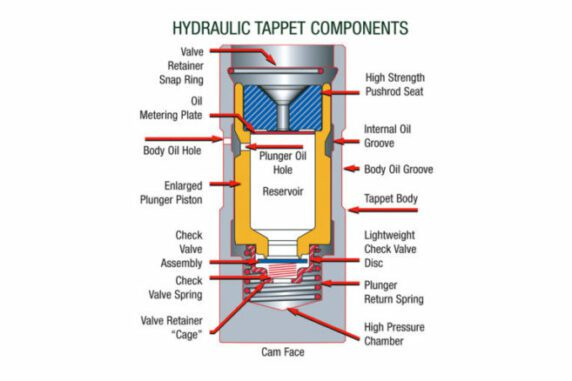 Common Hydraulic Valve Lifter Illustration