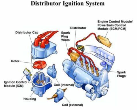 Distributor Ignition System Illustration