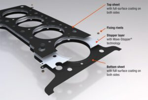 MLS Head Gasket With Layers