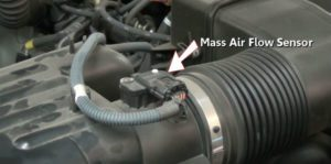 Automotive Emission Control Systems