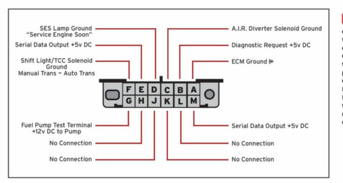 OBD-I-First Generation OBD - Focused On The Emission Control Systems