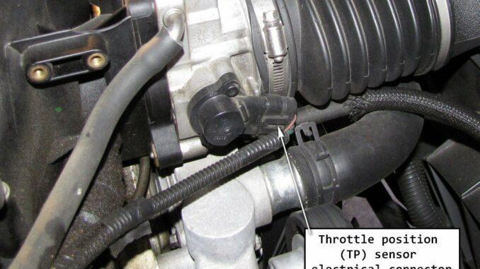 Throttle Position Sensor (TPS) - Function - Failure - Testing