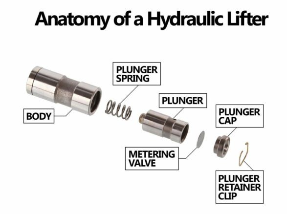 Hydraulic Lifter Anatomy