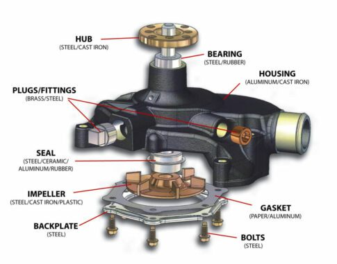Water Pump Parts Illustration