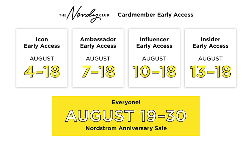 Nordstrom Anniversary Sale 2020 Dates