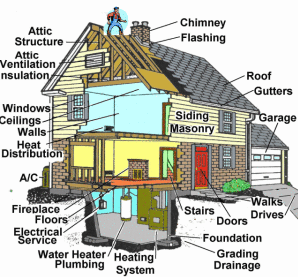Certified Home Inspections Los Angeles