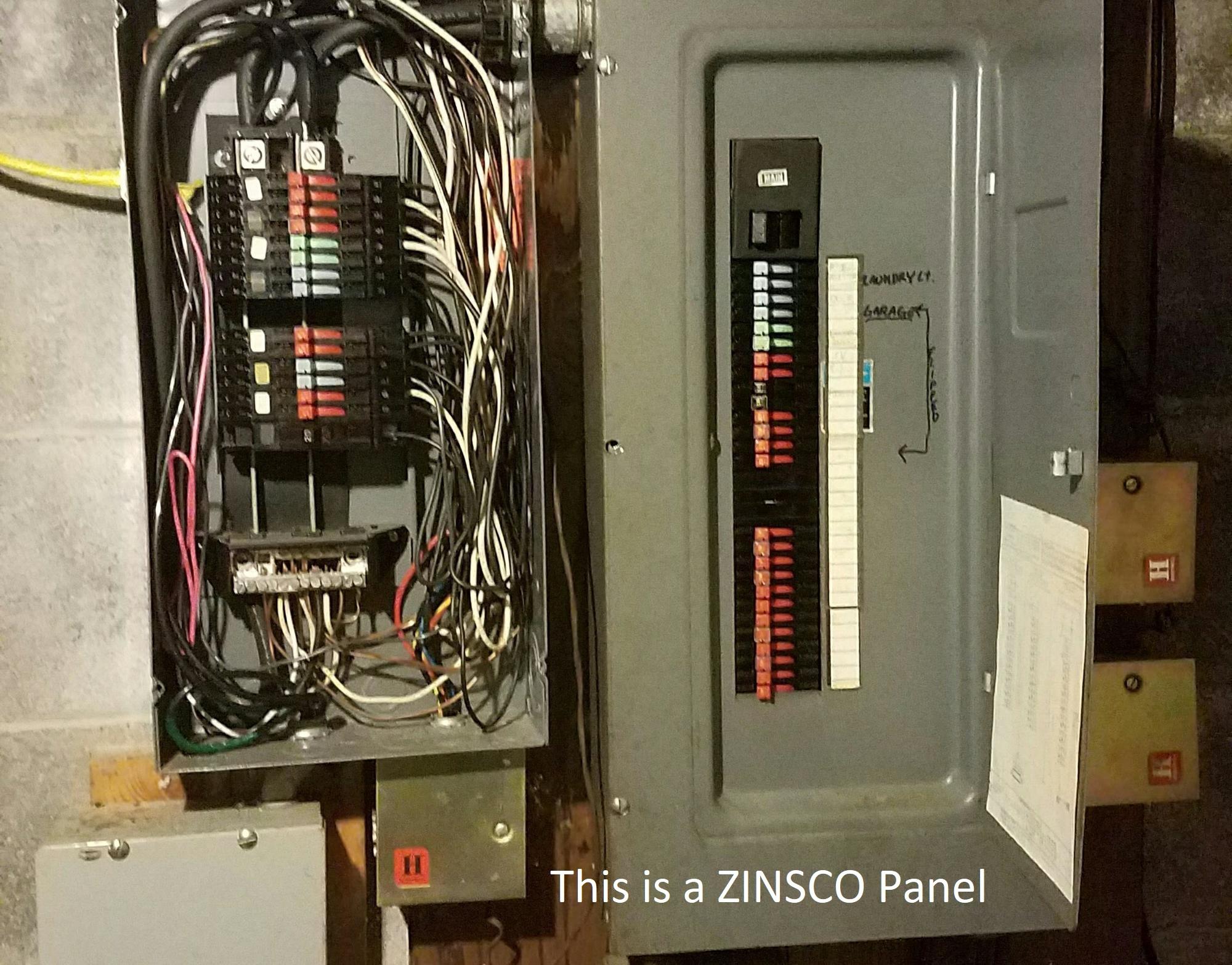 Zinco Panel