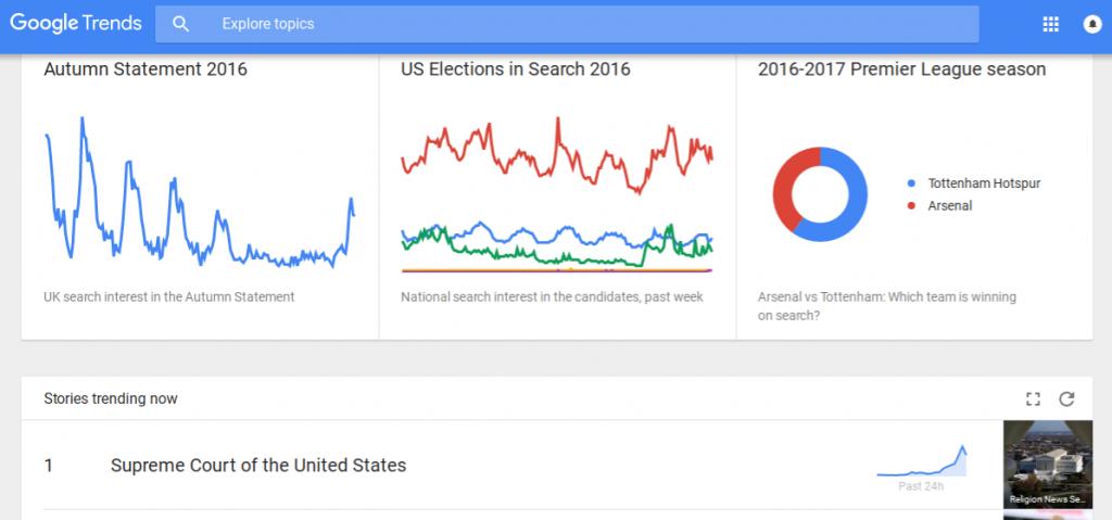 O atributo alt desta imagem está vazio. O nome do arquivo é google-trends-1024x479.png
