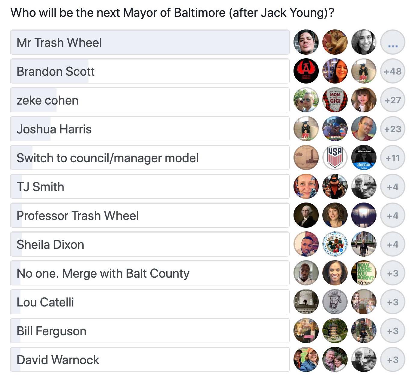mtw-poll-for-mayor-crop
