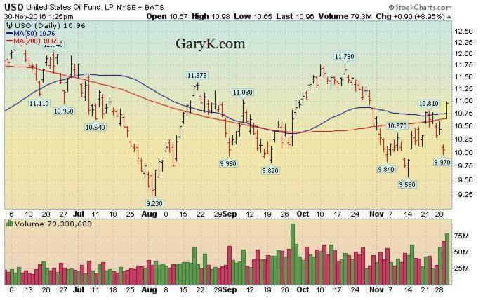 oil-prices-jump