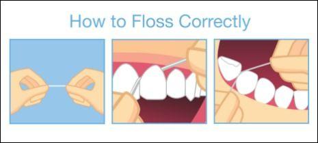 How to floss teeth