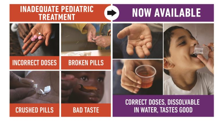 New TB drugs for children ©WHO