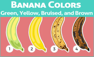 Benefits of Banana Colors: Green, Yellow, Bruised, and Brown