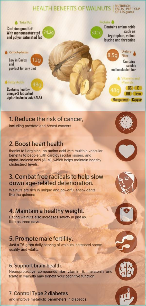 Health Benefits