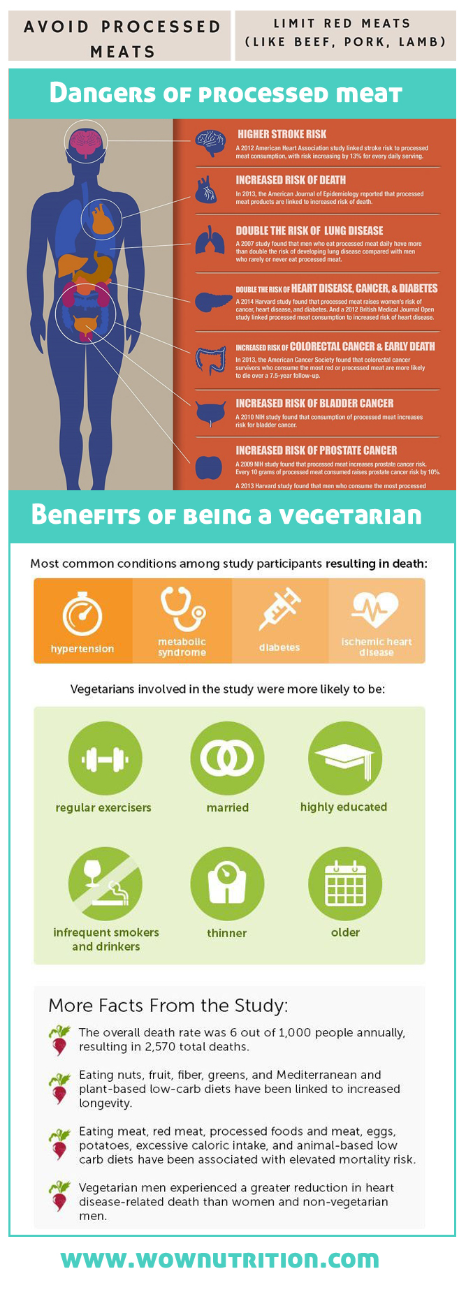 Benefits of being a vegetarian