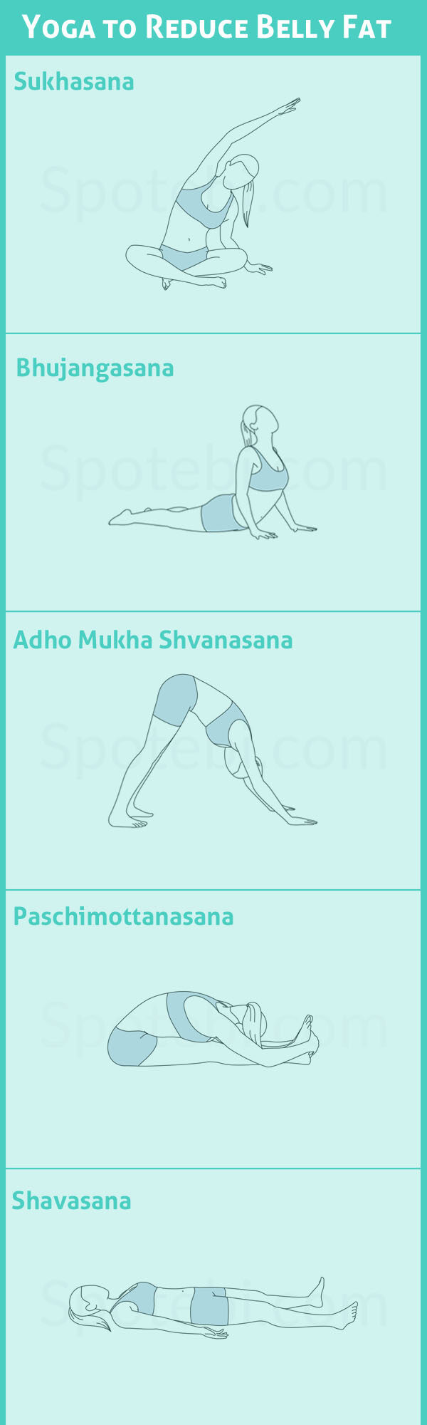 Yoga Exercises to Reduce Belly Fat