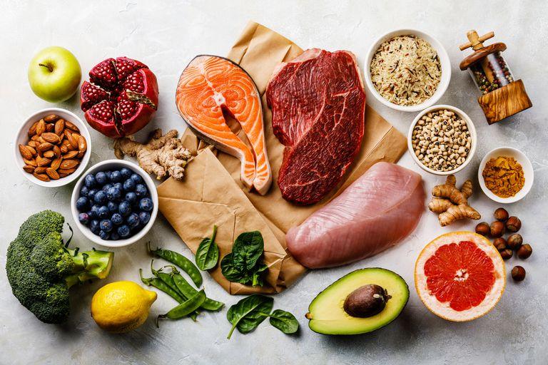 Eat A healthy & Balanced Diet