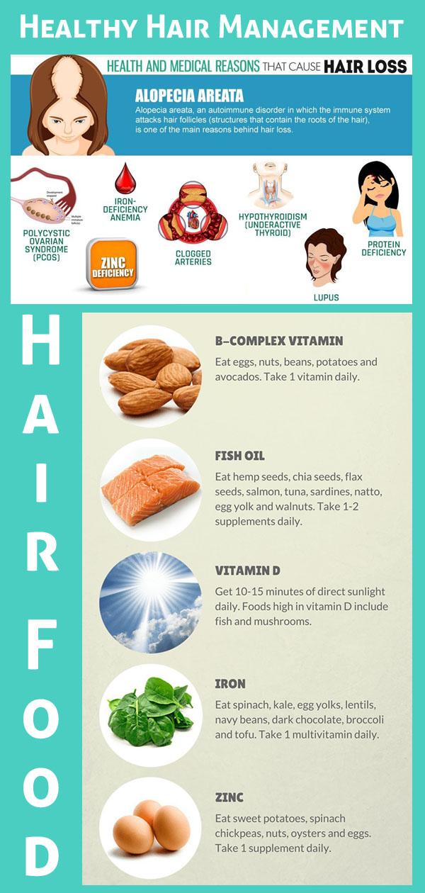 Healthy Hair Management