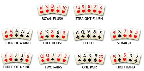 Poker_Hand