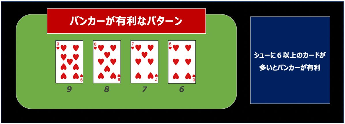 baccarat_counting_banker1