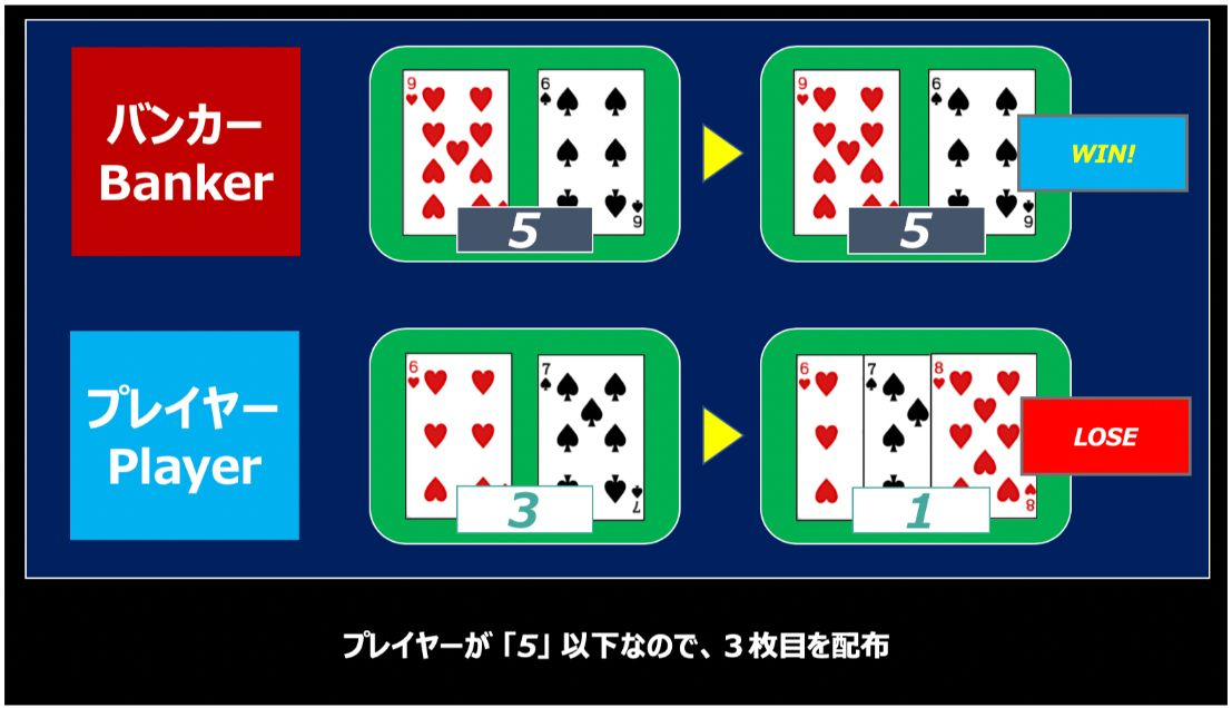 Baccarat_counting_banker2