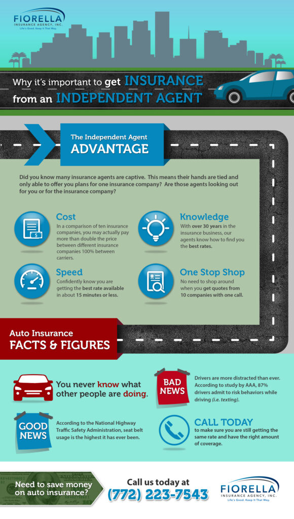 independent agent advantage infographics
