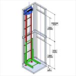 Crown Inclinator Elevator Drive System