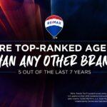RE/MAX tiene más agentes Top que cualquier otra marca de bienes raíces, según encuesta