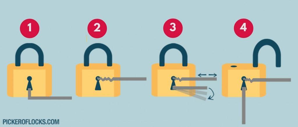 how to pick a lock step quickstartguide
