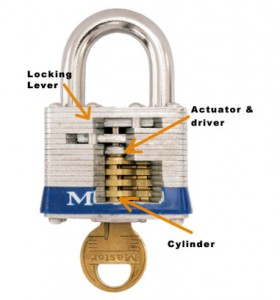 how to open a master lock without a key image