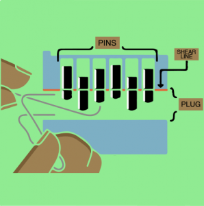 bobbypinlockpickingstep