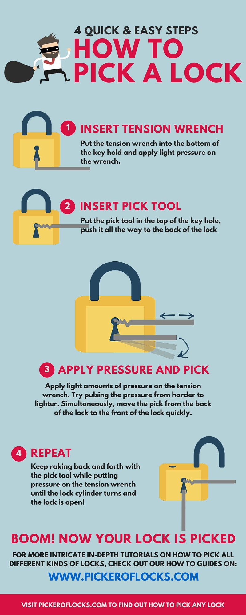 Infographic: 4 Quick And Easy Steps To Lock Picking