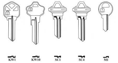 bump key diagram