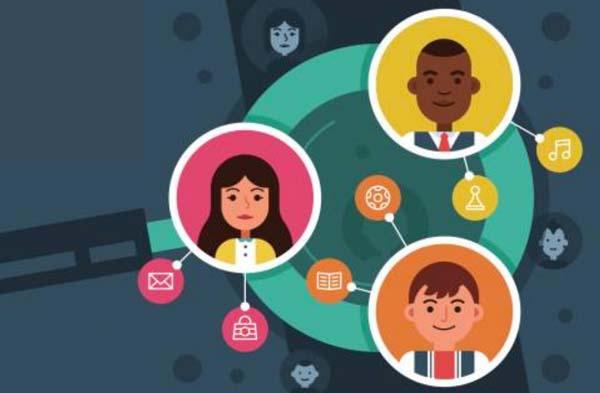 Digital Marketing Competition – Target Market Personas