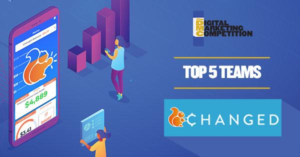Top 5 Digital Marketing Competition Teams - 2020