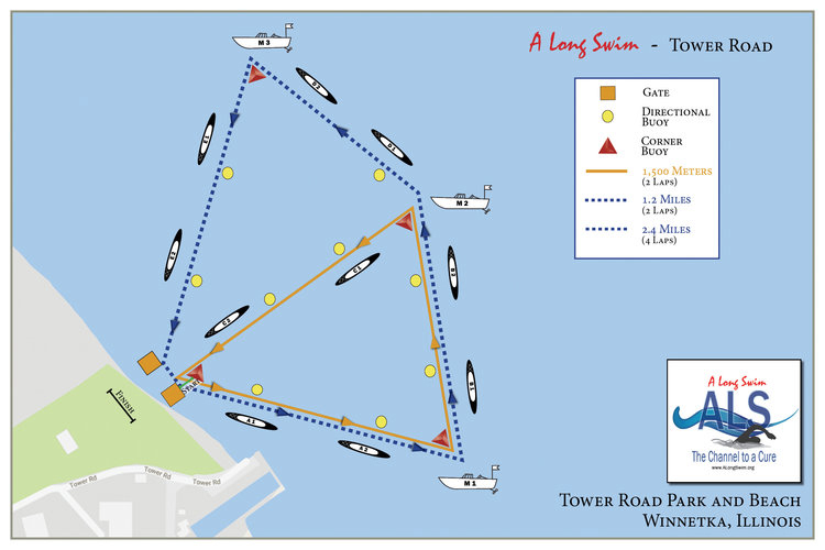 Tower Road Beach Swim Event